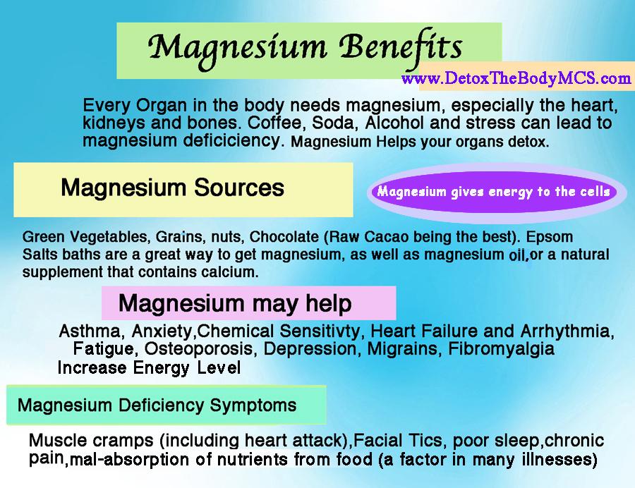 Magnesium – The Magic Mineral… – UrbanVixen Clothing