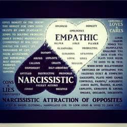 Female Narcissist, Gas Lighting, Manipulation, Sociopath, Borderline, Empath, INFJ, Psychology